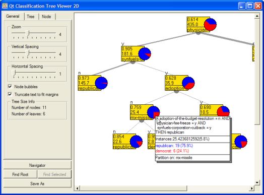classification tree graph orange documentation v2 7 8