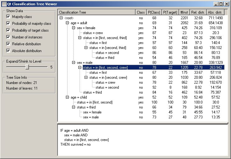 classification tree viewer orange documentation v2 7 8