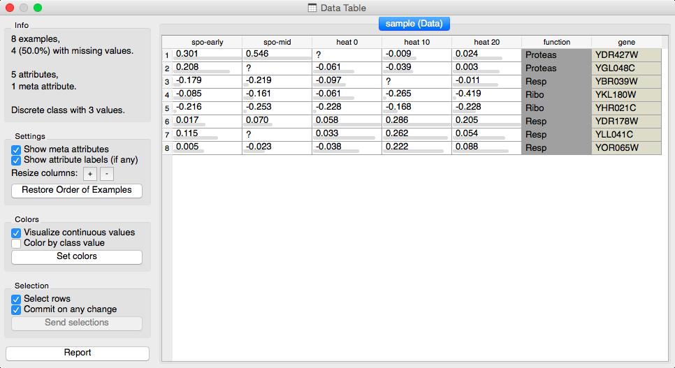 Loading your Data — Orange Documentation v2 7 8
