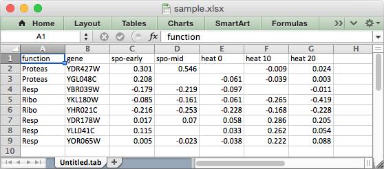 sample excel data files